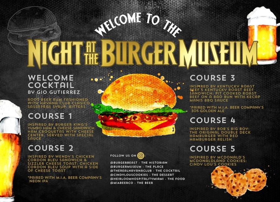 Night at the Burger Museum Menu