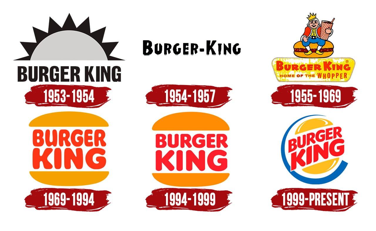 Burger King Logos through the years